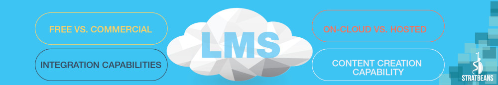 Learning Management System, LMS, eLearning, Saas, Cloud-based, Hosted LMS